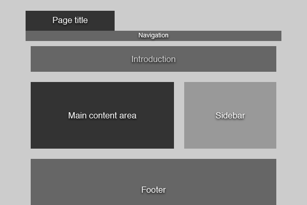 html 5 structure
